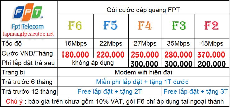 Siêu-khuyến-mại-lắp-mạng-cáp-quang-FPT-tháng-6.2017