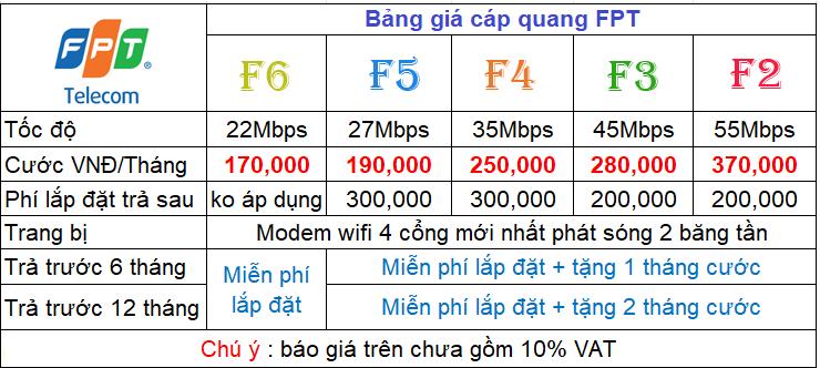Lap-mang-FPT-thang-10