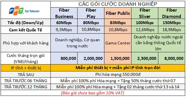 Update bao-gia-internet-cap-quang-fpt-cho-cong-ty