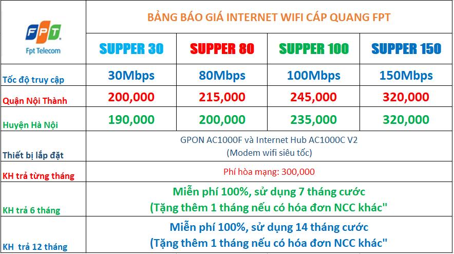 Bảng giá internet tháng 4